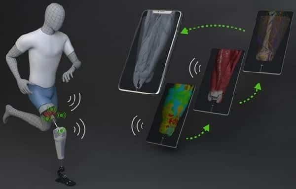 Future of Bionic Limbs Emulator